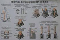 Монтаж жб колонн в стаканы фундаментов