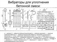 При уплотнении бетонной смеси бетон завод в пушкине
