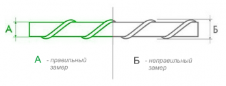Как правильно замерить диаметр арматуры