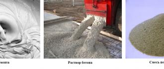 Цементный раствор и бетон разница работа москва прогрев бетона