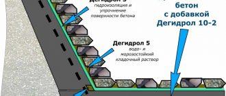 Получение гидротехнического бетона документ о качестве бетонной смеси образец
